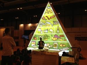 Piramide de la dieta mediterránea.